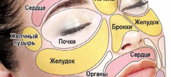 Как определить болезнь по лицу